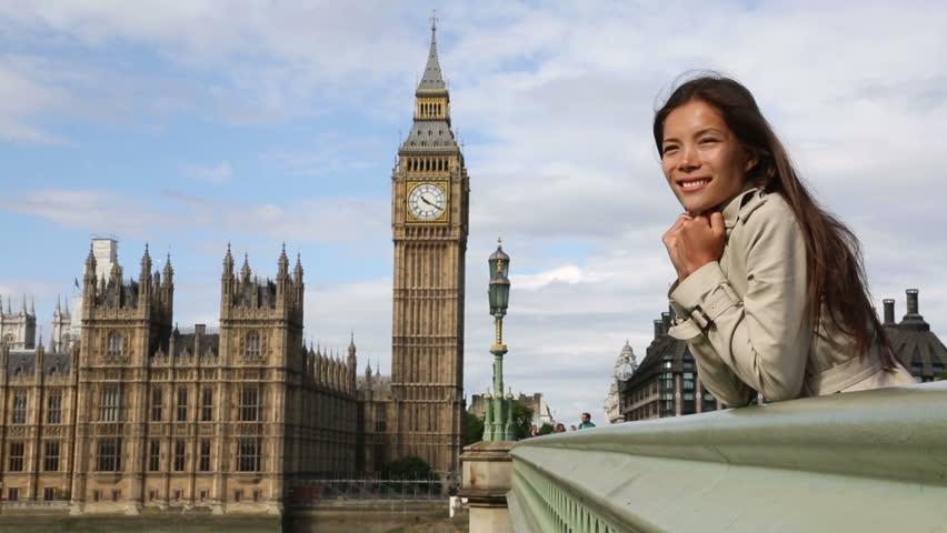 dicas+fotografia+perfeita+viagem+3+London+Londres+amoserfotografo